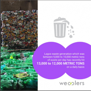 Wecyclers 4